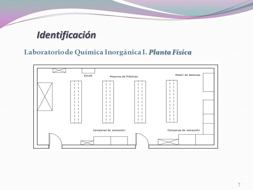 Planta Física Laboratorio de Química Inorgánica I. Planta Física Identificación 7