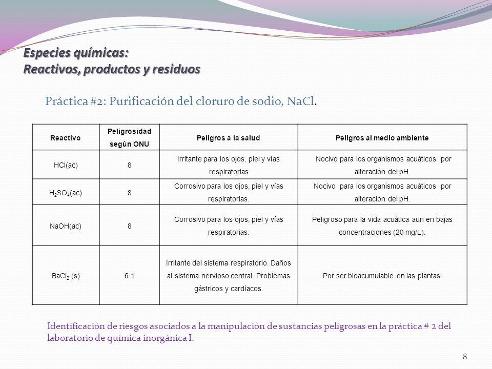 Especies químicas: Reactivos, productos y residuos Reactivo Peligrosidad según ONU Peligros a la saludPeligros al medio ambiente HCl(ac)8 Irritante pa