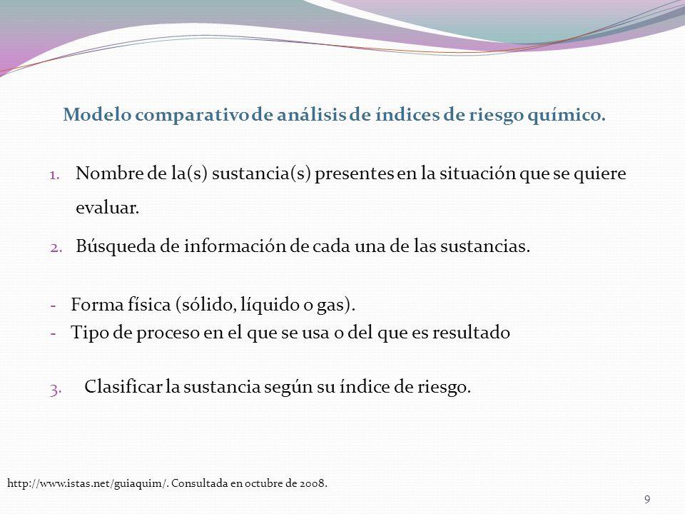 1. Nombre de la(s) sustancia(s) presentes en la situación que se quiere evaluar. 2. Búsqueda de información de cada una de las sustancias. - Forma fís