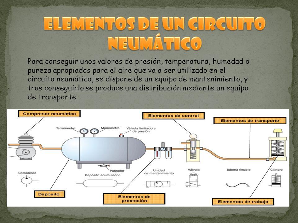 Para conseguir unos valores de presión, temperatura, humedad o pureza apropiados para el aire que va a ser utilizado en el circuito neumático, se dispone de un equipo de mantenimiento, y tras conseguirlo se produce una distribución mediante un equipo de transporte
