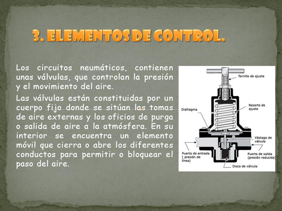 Los circuitos neumáticos, contienen unas válvulas, que controlan la presión y el movimiento del aire.
