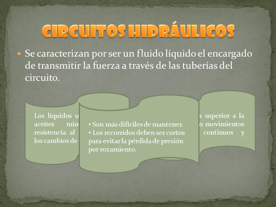 Se caracterizan por ser un fluido líquido el encargado de transmitir la fuerza a través de las tuberías del circuito. Los líquidos utilizados son acei