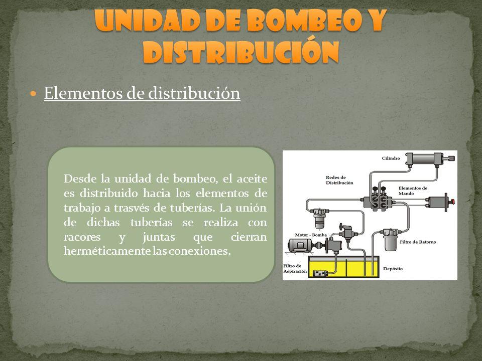 Elementos de distribución Desde la unidad de bombeo, el aceite es distribuido hacia los elementos de trabajo a trasvés de tuberías. La unión de dichas
