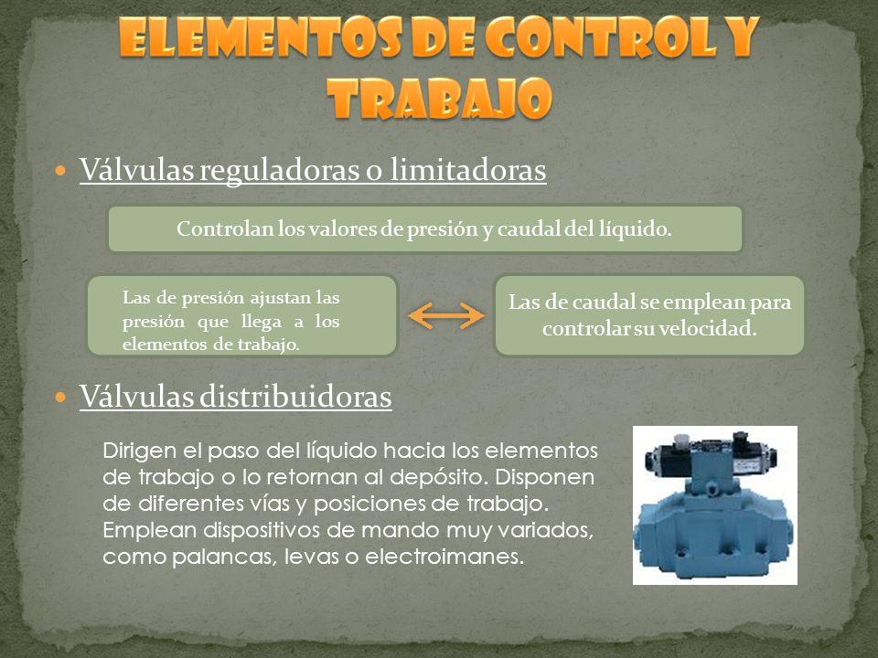 Válvulas reguladoras o limitadoras Válvulas distribuidoras Controlan los valores de presión y caudal del líquido. Las de caudal se emplean para contro