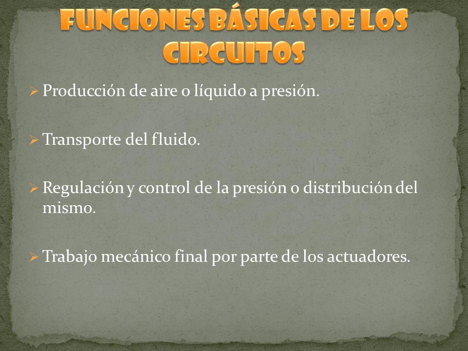 Producción de aire o líquido a presión. Transporte del fluido. Regulación y control de la presión o distribución del mismo. Trabajo mecánico final por