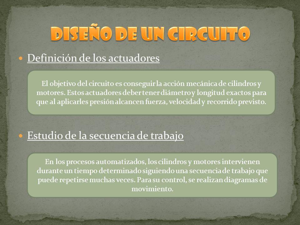 Definición de los actuadores Estudio de la secuencia de trabajo El objetivo del circuito es conseguir la acción mecánica de cilindros y motores. Estos