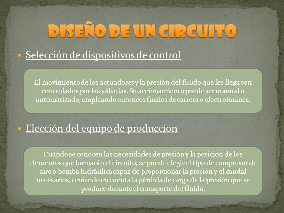 Selección de dispositivos de control Elección del equipo de producción El movimiento de los actuadores y la presión del fluido que les llega son contr