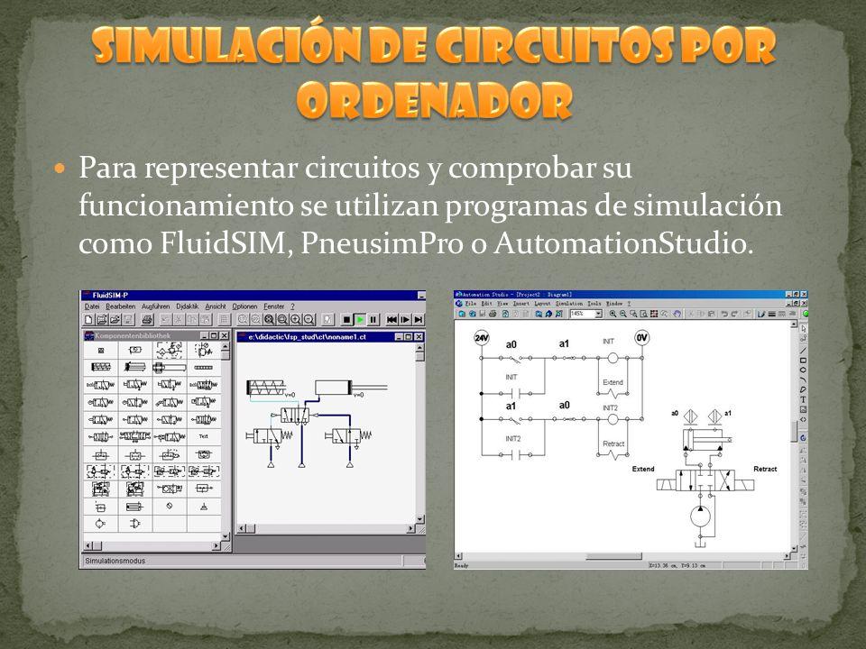 Para representar circuitos y comprobar su funcionamiento se utilizan programas de simulación como FluidSIM, PneusimPro o AutomationStudio.