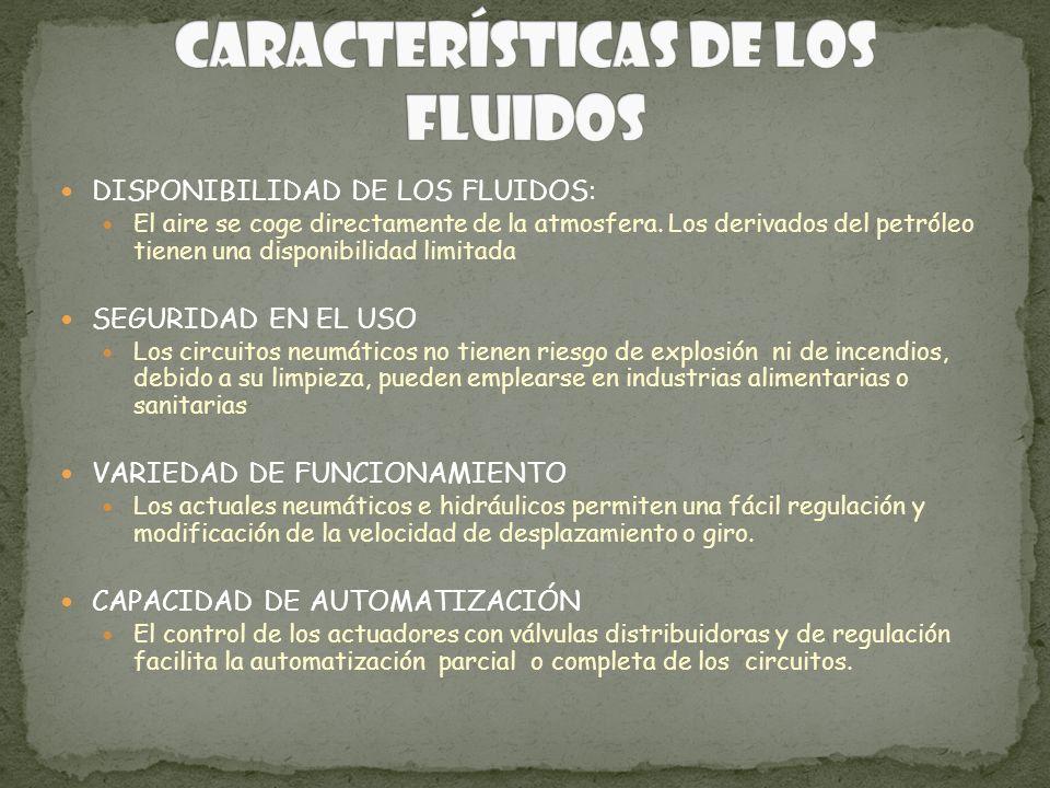 DISPONIBILIDAD DE LOS FLUIDOS: El aire se coge directamente de la atmosfera. Los derivados del petróleo tienen una disponibilidad limitada SEGURIDAD E