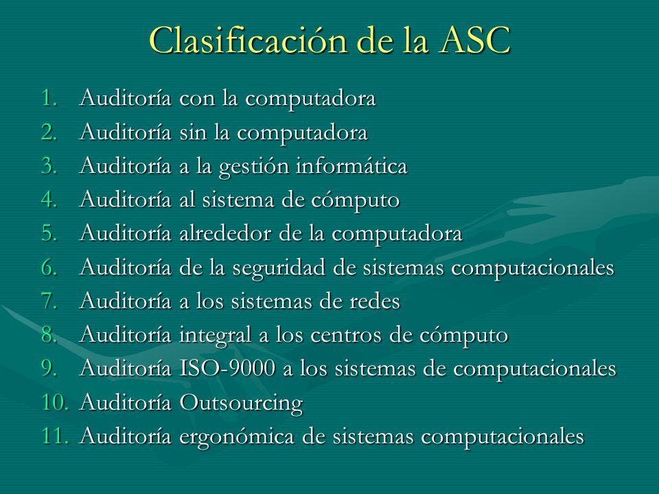 Clasificación de la ASC 1.Auditoría con la computadora 2.Auditoría sin la computadora 3.Auditoría a la gestión informática 4.Auditoría al sistema de c