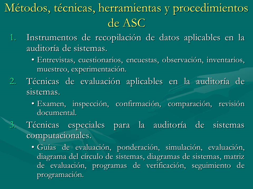 Métodos, técnicas, herramientas y procedimientos de ASC 1.Instrumentos de recopilación de datos aplicables en la auditoría de sistemas. Entrevistas, c