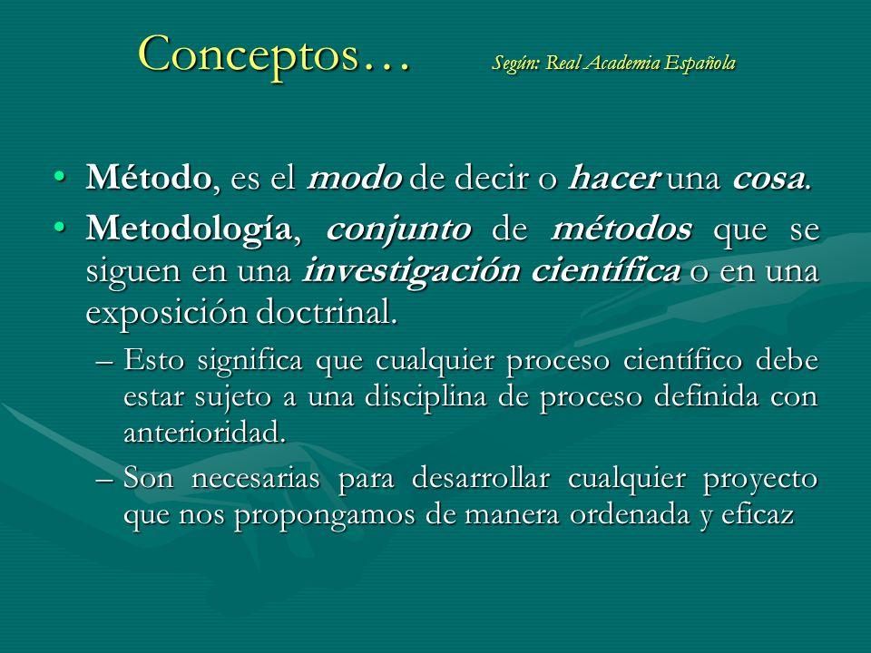 Conceptos… Según: Real Academia Española Método, es el modo de decir o hacer una cosa.Método, es el modo de decir o hacer una cosa. Metodología, conju