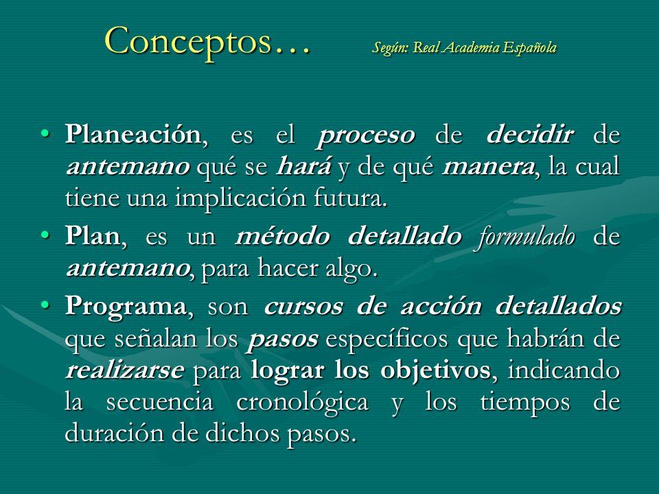 Conceptos… Según: Real Academia Española Planeación, es el proceso de decidir de antemano qué se hará y de qué manera, la cual tiene una implicación f