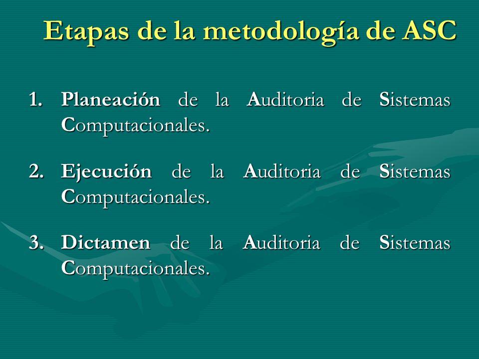 Etapas de la metodología de ASC 1.Planeación de la Auditoria de Sistemas Computacionales. 2.Ejecución de la Auditoria de Sistemas Computacionales. 3.D