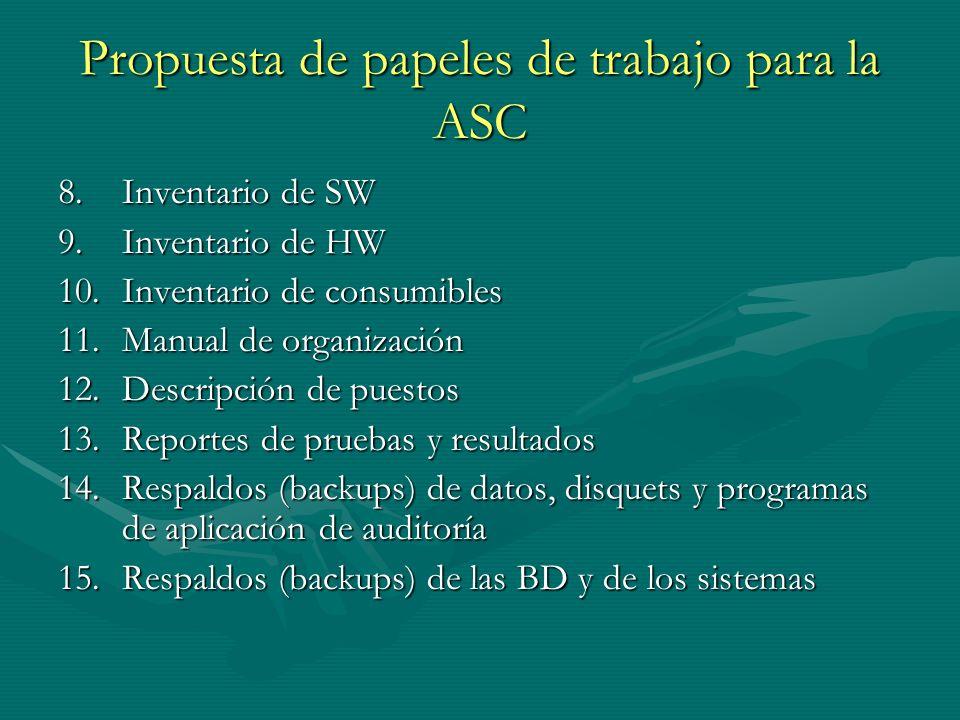 Propuesta de papeles de trabajo para la ASC 8.Inventario de SW 9.Inventario de HW 10.Inventario de consumibles 11.Manual de organización 12.Descripció