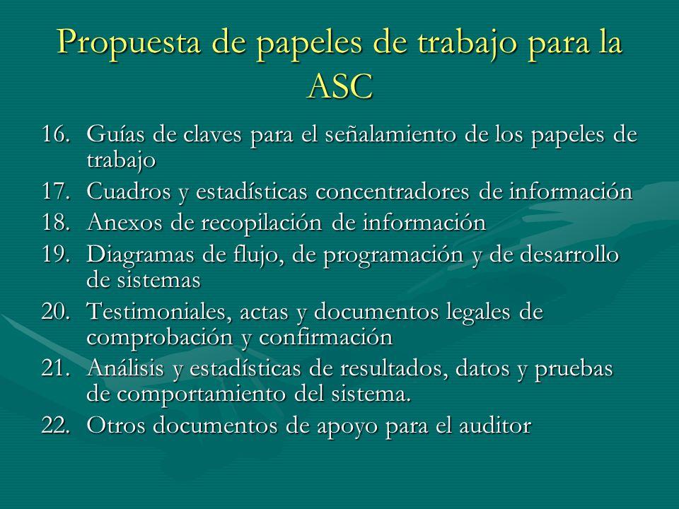 Propuesta de papeles de trabajo para la ASC 16.Guías de claves para el señalamiento de los papeles de trabajo 17.Cuadros y estadísticas concentradores