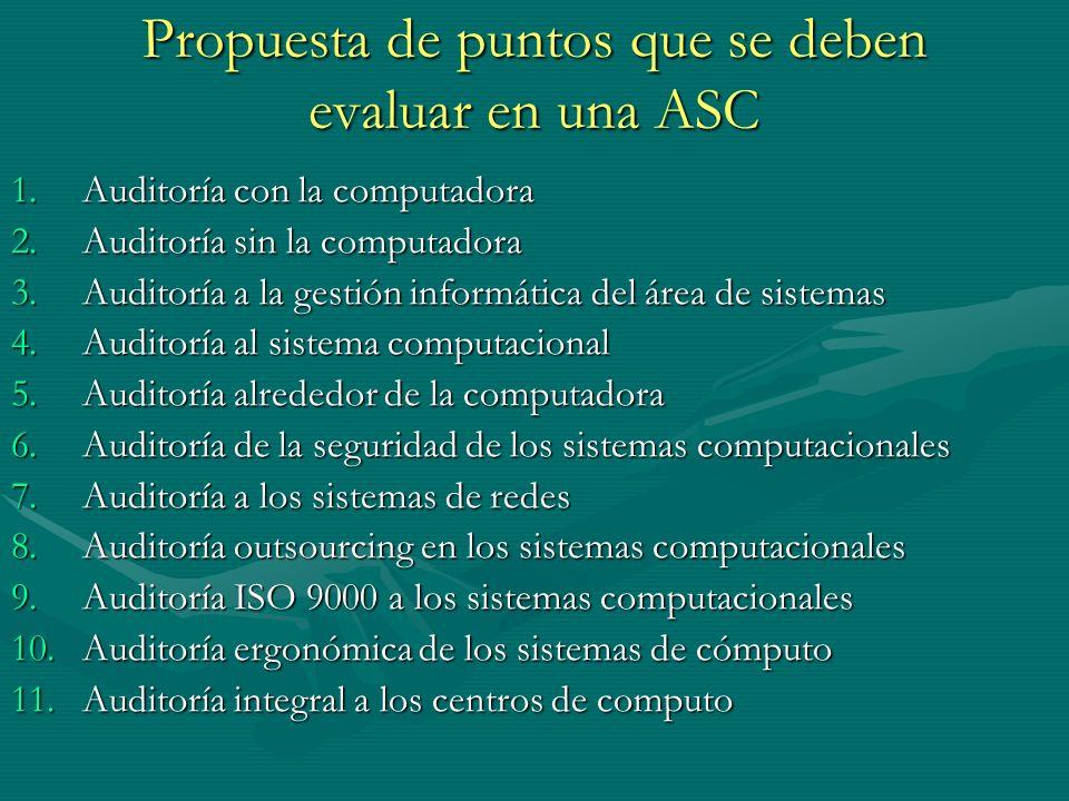 Propuesta de puntos que se deben evaluar en una ASC 1.Auditoría con la computadora 2.Auditoría sin la computadora 3.Auditoría a la gestión informática