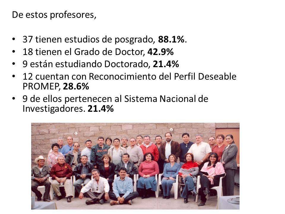Comportamiento académico de la población estudiantil del Programa de Ingeniería Química del 2004 al 2009.