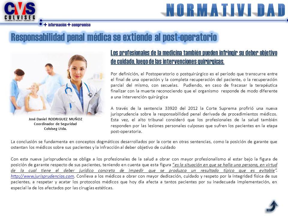 + información + compromiso Los profesionales de la medicina también pueden infringir su deber objetivo de cuidado, luego de las intervenciones quirúrgicas.