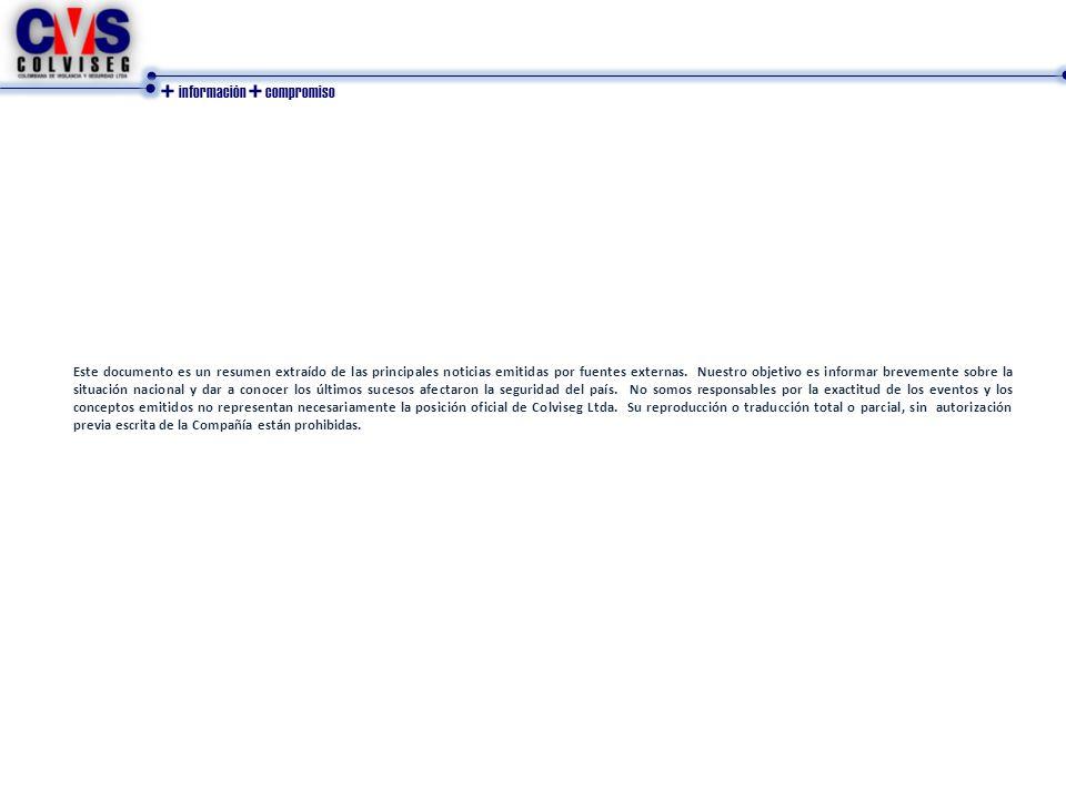 + información + compromiso Este documento es un resumen extraído de las principales noticias emitidas por fuentes externas.