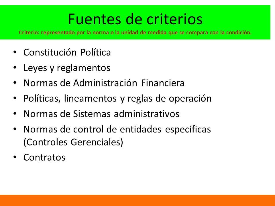 Fuentes de criterios Criterio: representado por la norma o la unidad de medida que se compara con la condición.