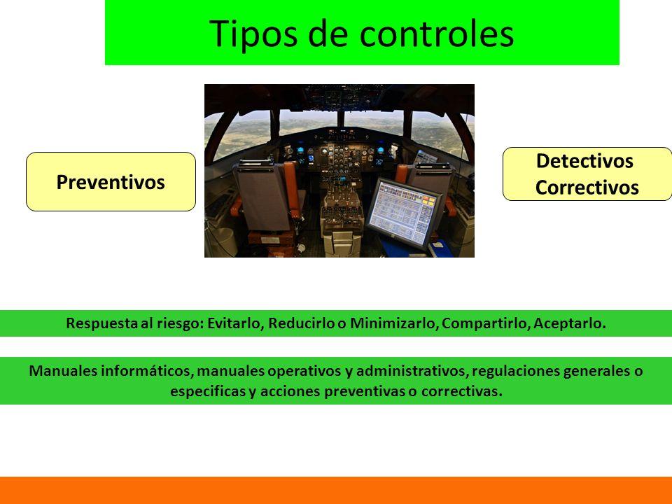 Tipos de controles Preventivos Detectivos Correctivos Manuales informáticos, manuales operativos y administrativos, regulaciones generales o especificas y acciones preventivas o correctivas.