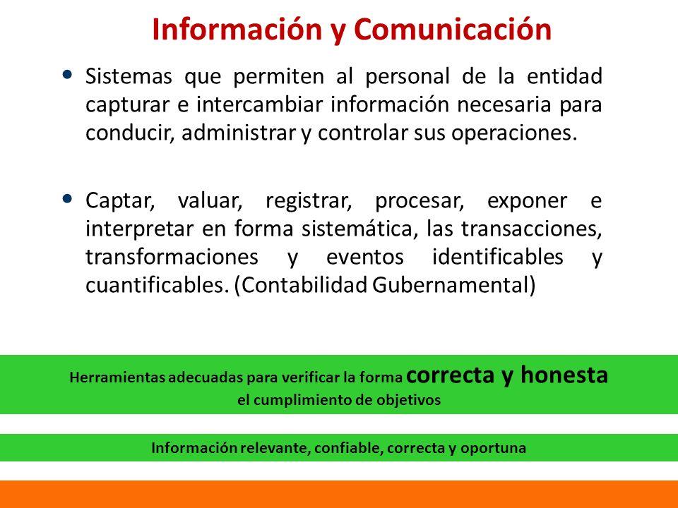 Información y Comunicación Sistemas que permiten al personal de la entidad capturar e intercambiar información necesaria para conducir, administrar y controlar sus operaciones.