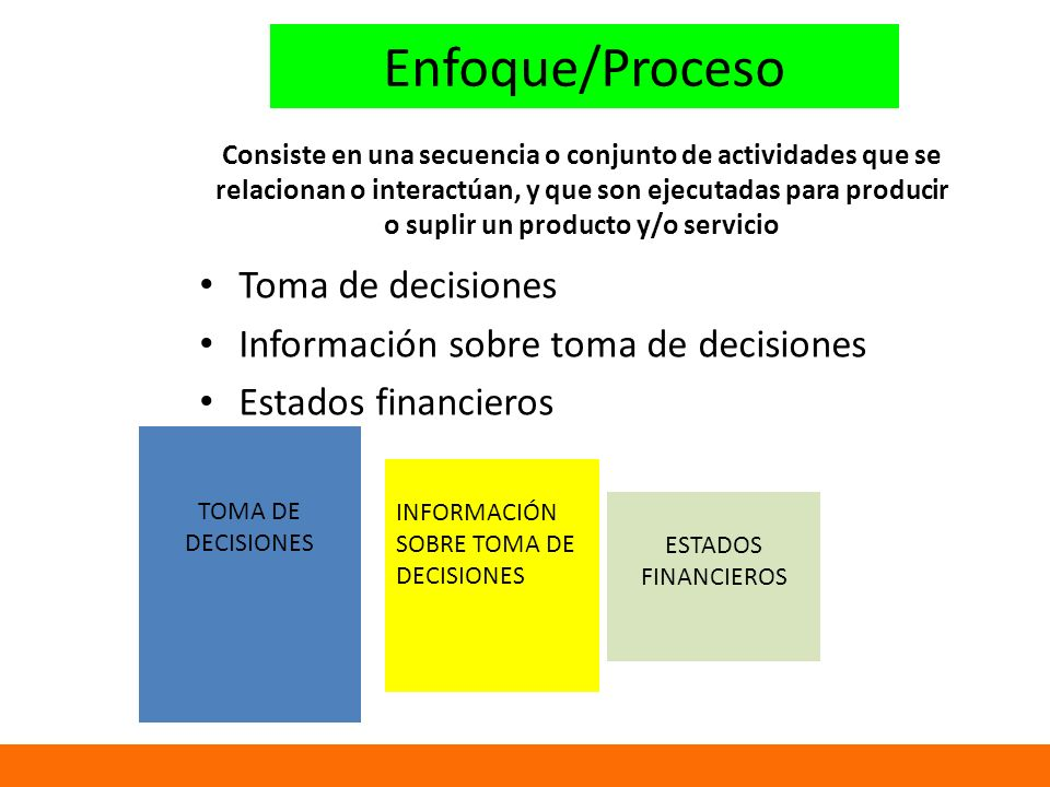 Enfoque/Proceso Toma de decisiones Información sobre toma de decisiones Estados financieros TOMA DE DECISIONES INFORMACIÓN SOBRE TOMA DE DECISIONES ES