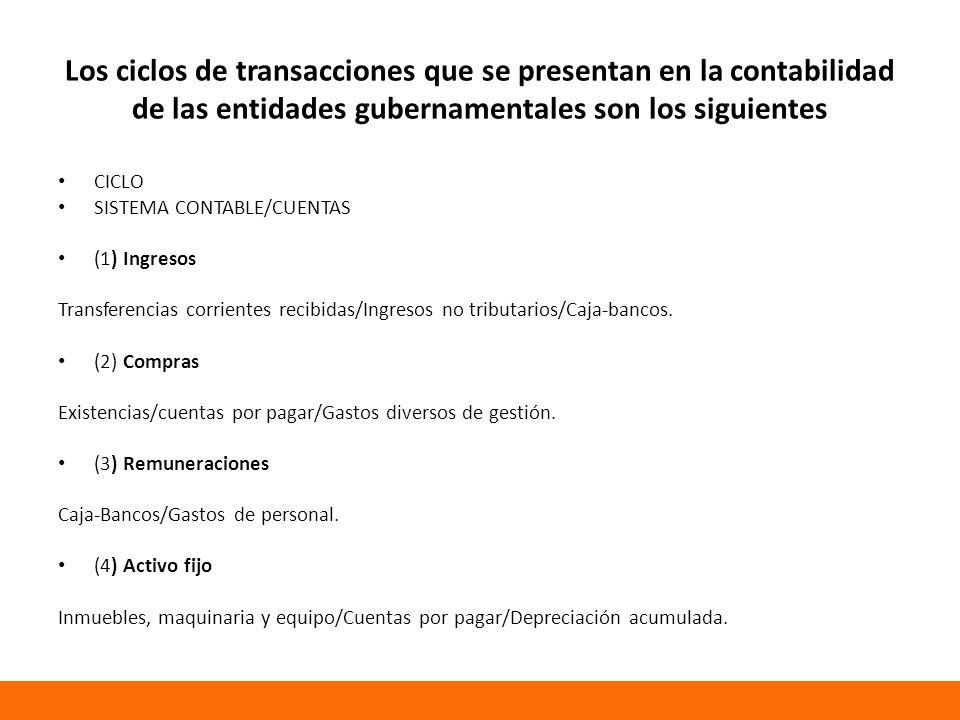 Los ciclos de transacciones que se presentan en la contabilidad de las entidades gubernamentales son los siguientes CICLO SISTEMA CONTABLE/CUENTAS (1) Ingresos Transferencias corrientes recibidas/Ingresos no tributarios/Caja-bancos.