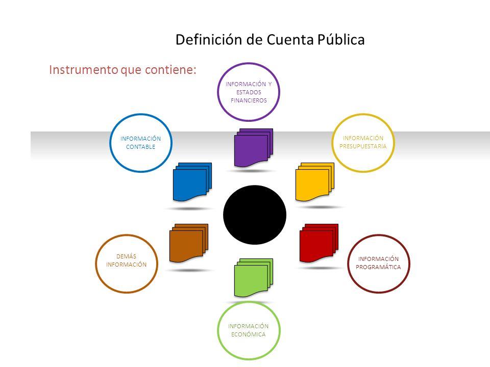 Definición de Cuenta Pública CUENTA PÚBLICA DEMÁS INFORMACIÓN INFORMACIÓN CONTABLE INFORMACIÓN PROGRAMÁTICA INFORMACIÓN ECONÓMICA INFORMACIÓN PRESUPUESTARIA INFORMACIÓN Y ESTADOS FINANCIEROS Instrumento que contiene: