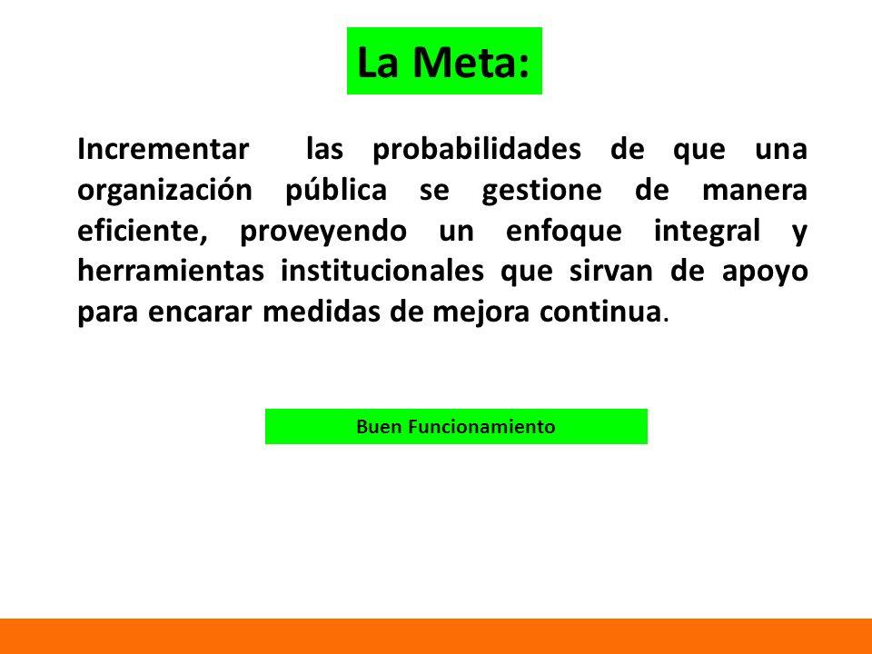 Entorno/Ambiente de control.