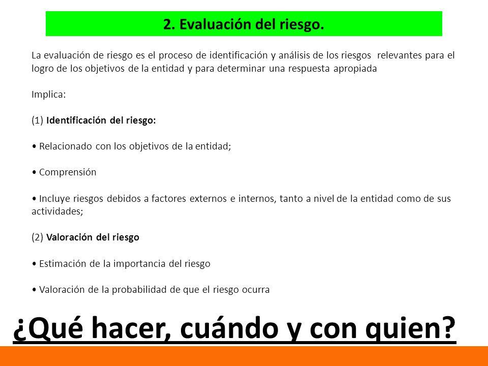 2.Evaluación del riesgo.