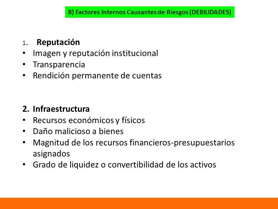B) Factores Internos Causantes de Riesgos (DEBILIDADES) 1.
