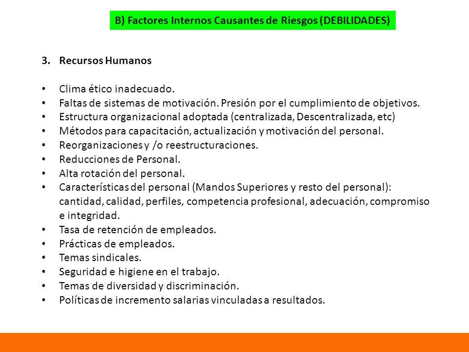 B) Factores Internos Causantes de Riesgos (DEBILIDADES) 3.Recursos Humanos Clima ético inadecuado.