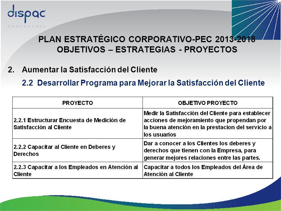 PLAN ESTRATÉGICO CORPORATIVO-PEC 2013-2018 OBJETIVOS – ESTRATEGIAS - PROYECTOS 2.Aumentar la Satisfacción del Cliente 2.2 Desarrollar Programa para Mejorar la Satisfacción del Cliente