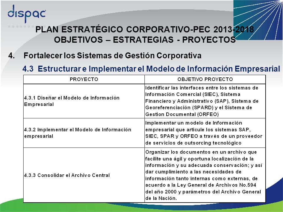 PLAN ESTRATÉGICO CORPORATIVO-PEC 2013-2018 OBJETIVOS – ESTRATEGIAS - PROYECTOS 4.