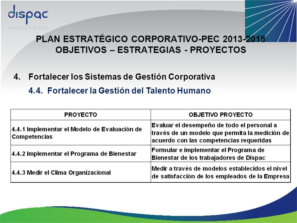 PLAN ESTRATÉGICO CORPORATIVO-PEC 2013-2018 OBJETIVOS – ESTRATEGIAS - PROYECTOS 4.Fortalecer los Sistemas de Gestión Corporativa 4.4.