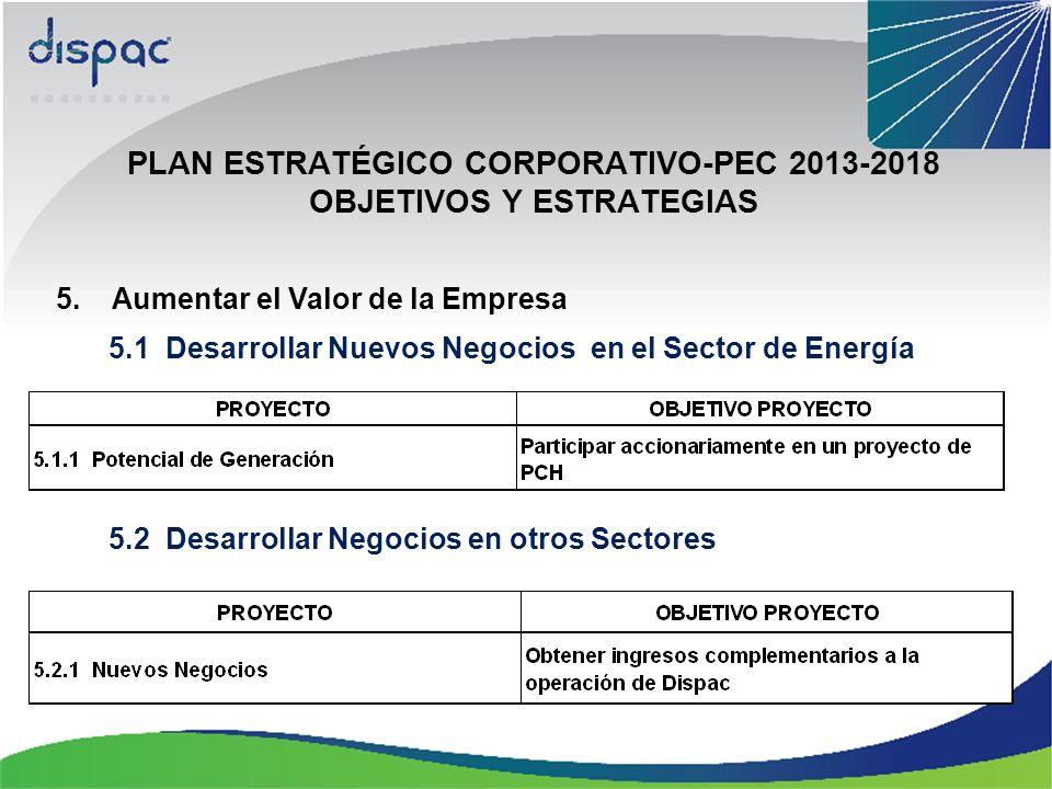 PLAN ESTRATÉGICO CORPORATIVO-PEC 2013-2018 OBJETIVOS Y ESTRATEGIAS 5.