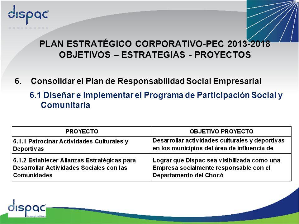 PLAN ESTRATÉGICO CORPORATIVO-PEC 2013-2018 OBJETIVOS – ESTRATEGIAS - PROYECTOS 6.