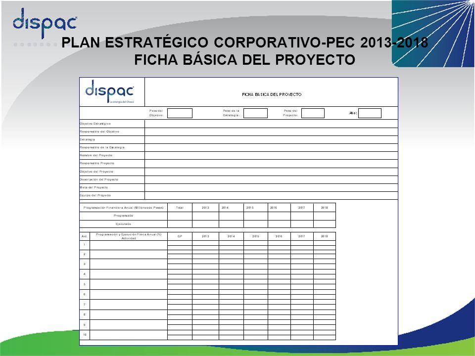 PLAN ESTRATÉGICO CORPORATIVO-PEC 2013-2018 FICHA BÁSICA DEL PROYECTO