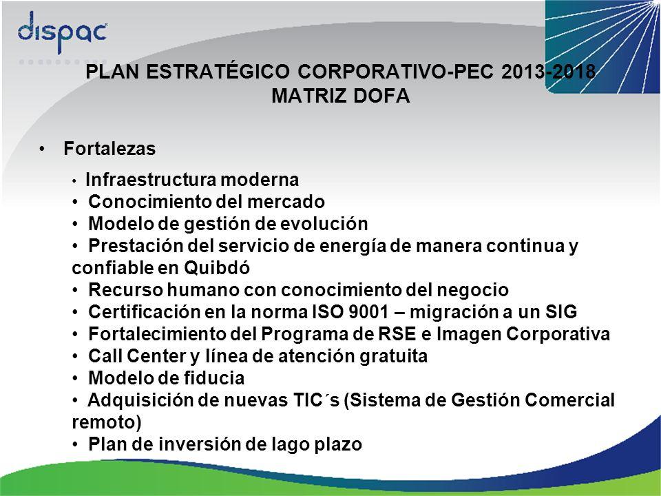 PLAN ESTRATÉGICO CORPORATIVO-PEC 2013-2018 MATRIZ DOFA Fortalezas Infraestructura moderna Conocimiento del mercado Modelo de gestión de evolución Prestación del servicio de energía de manera continua y confiable en Quibdó Recurso humano con conocimiento del negocio Certificación en la norma ISO 9001 – migración a un SIG Fortalecimiento del Programa de RSE e Imagen Corporativa Call Center y línea de atención gratuita Modelo de fiducia Adquisición de nuevas TIC´s (Sistema de Gestión Comercial remoto) Plan de inversión de lago plazo