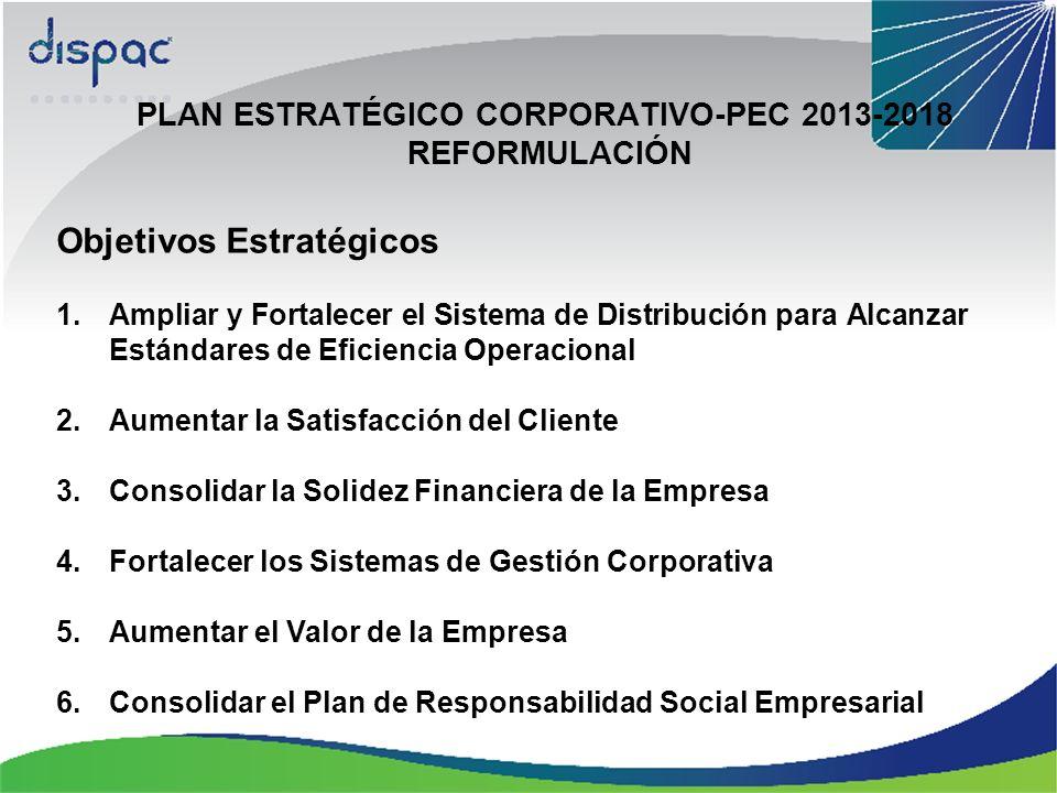 PLAN ESTRATÉGICO CORPORATIVO-PEC 2013-2018 REFORMULACIÓN Objetivos Estratégicos 1.Ampliar y Fortalecer el Sistema de Distribución para Alcanzar Estándares de Eficiencia Operacional 2.Aumentar la Satisfacción del Cliente 3.Consolidar la Solidez Financiera de la Empresa 4.Fortalecer los Sistemas de Gestión Corporativa 5.Aumentar el Valor de la Empresa 6.Consolidar el Plan de Responsabilidad Social Empresarial