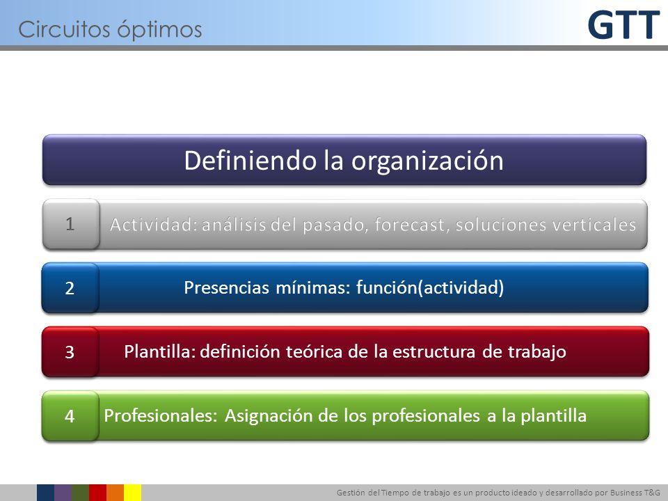 GTT Gestión del Tiempo de trabajo es un producto ideado y desarrollado por Business T&G Definiendo la organización Plantilla: definición teórica de la
