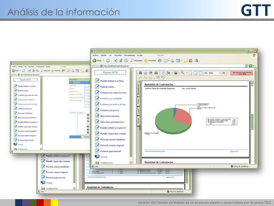 GTT Gestión del Tiempo de trabajo es un producto ideado y desarrollado por Business T&G Análisis de la información