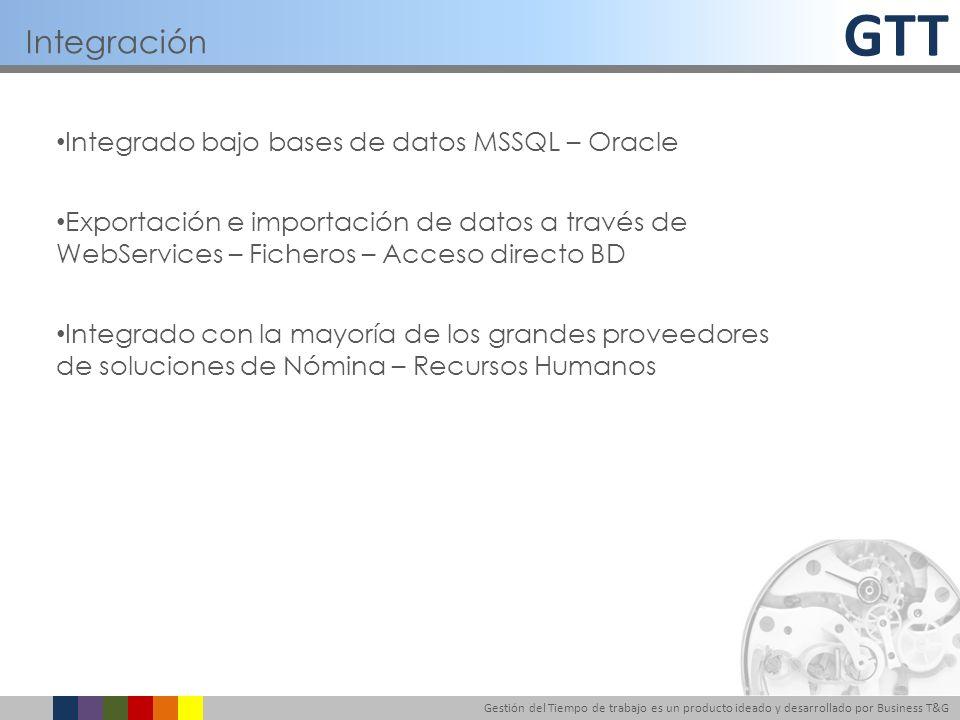 Gestión del Tiempo de trabajo es un producto ideado y desarrollado por Business T&G Integrado bajo bases de datos MSSQL – Oracle Exportación e importa