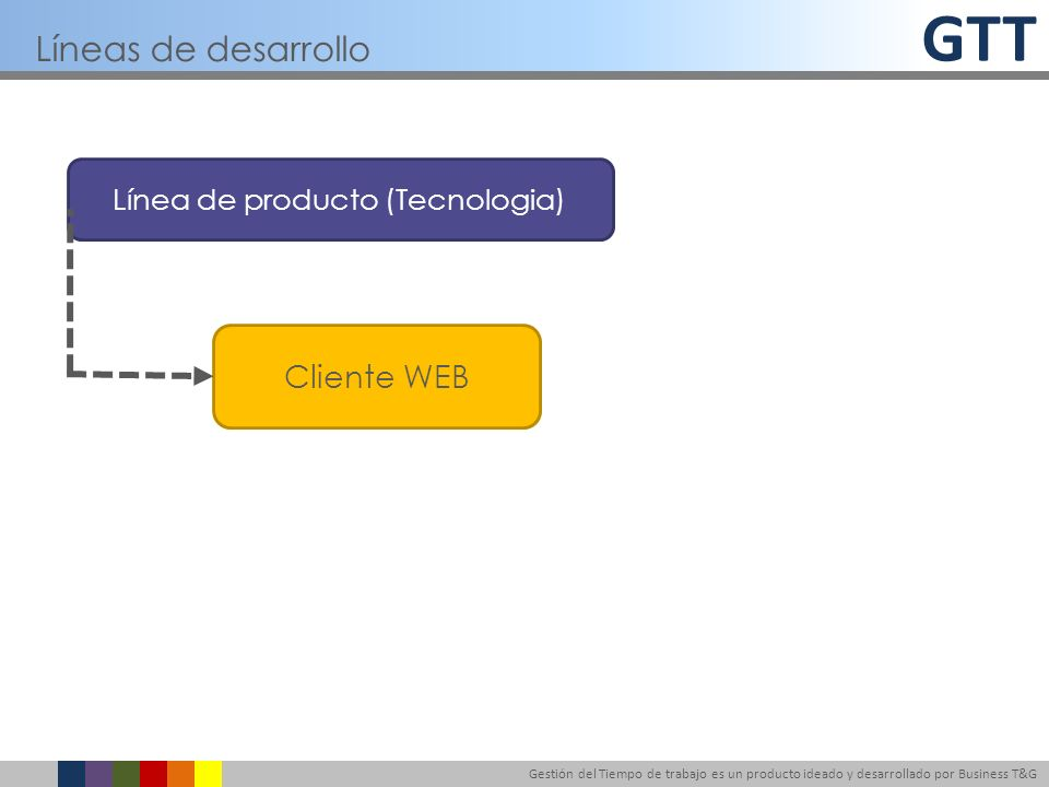 GTT Gestión del Tiempo de trabajo es un producto ideado y desarrollado por Business T&G Líneas de desarrollo 32 Cliente WEB Línea de producto (Tecnolo