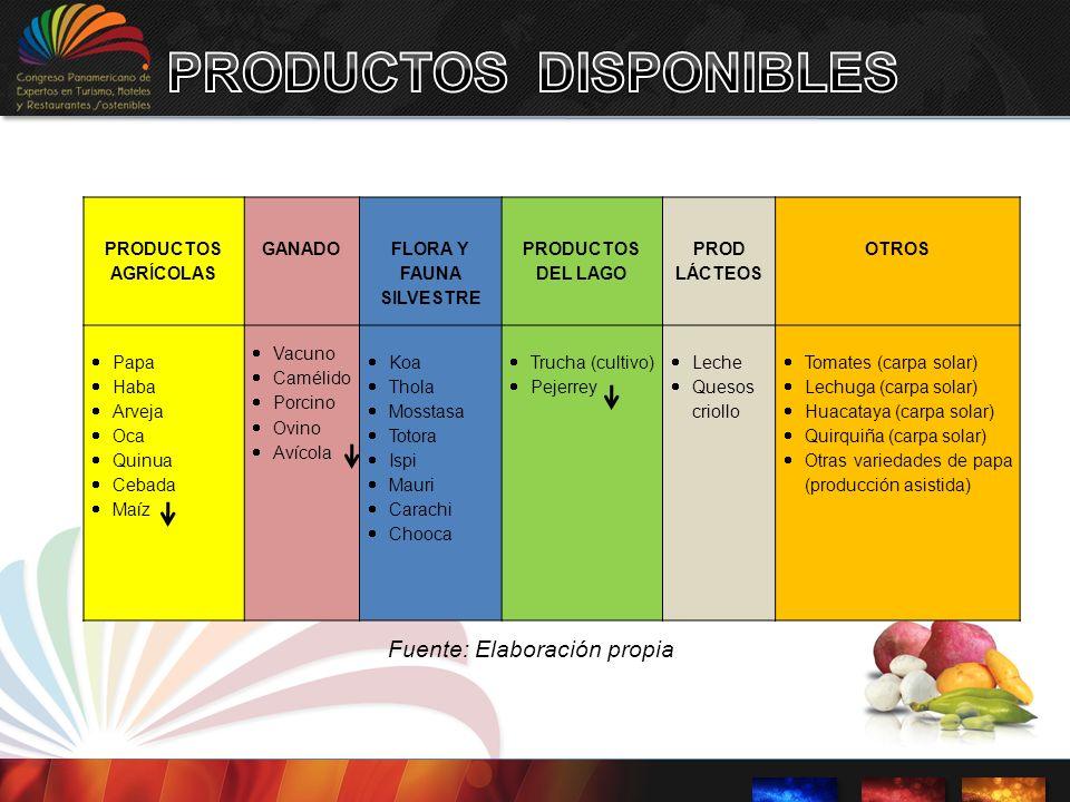 NOMBRE DEL PLATO:WILLA QULLO - Cerro rojo EXPLICACION COMERCIAL: Sorbete de koa (planta medicinal del altiplano) y airampo (semillas de cactus medicinal), acompañado de una crema de quinua, pasankalla (pipocas de maíz blanco) caramelizadas e higos deshidratados.