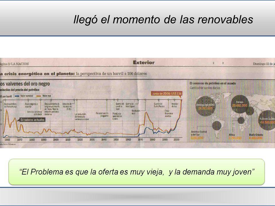 llegó el momento de las renovables El Problema es que la oferta es muy vieja, y la demanda muy joven