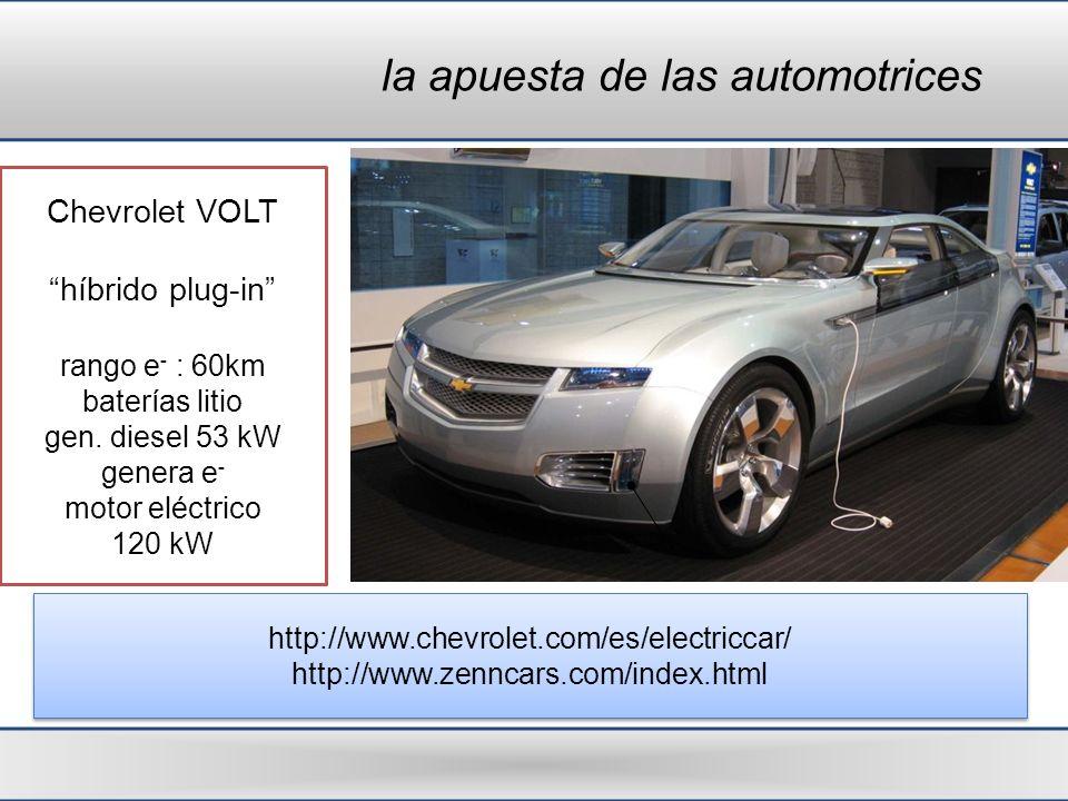 la apuesta de las automotrices Chevrolet VOLT híbrido plug-in rango e - : 60km baterías litio gen. diesel 53 kW genera e - motor eléctrico 120 kW http