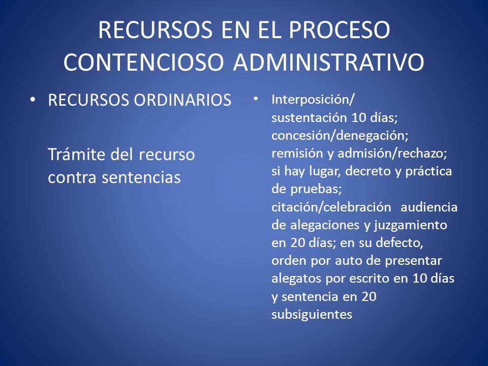 RECURSOS EN EL PROCESO CONTENCIOSO ADMINISTRATIVO RECURSOS ORDINARIOS Trámite del recurso contra sentencias Interposición/ sustentación 10 días; conce